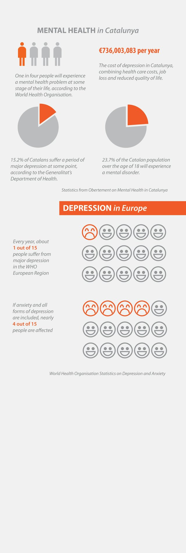Mental-Health-Infographic.jpg