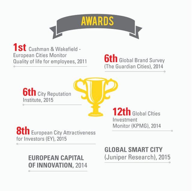 Barcelona-awards.jpg