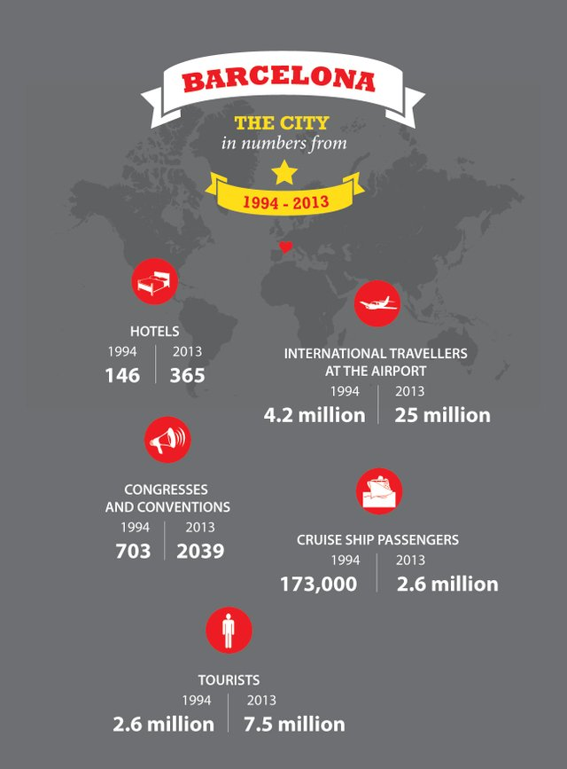 BCN-brand-Infographic.jpg