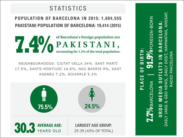 Pakistan infographic.jpg