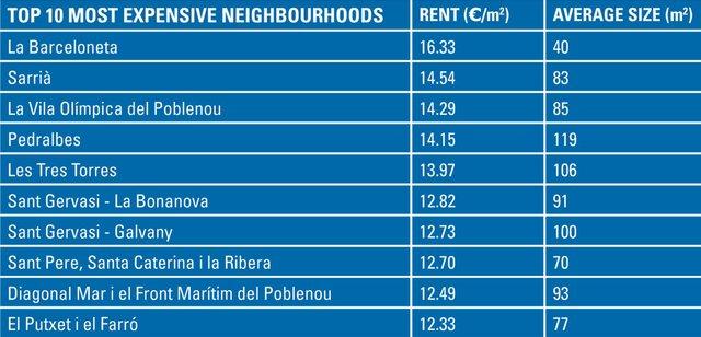 rental-prices.jpg