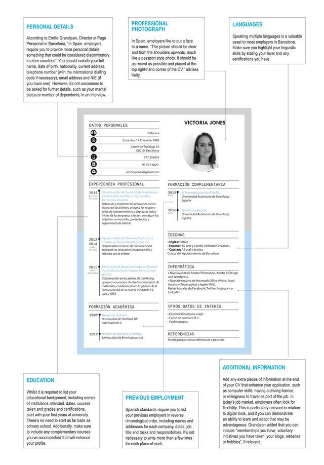 How To Write Your Spanish Cv Barcelona Metropolitan Com