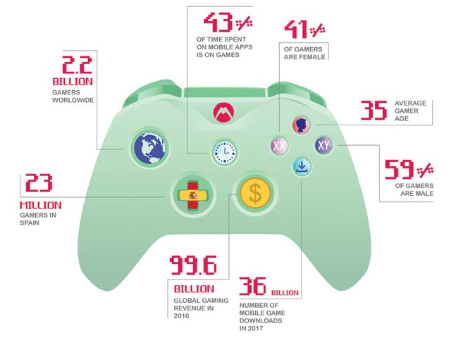 Infographic_gaming.jpg