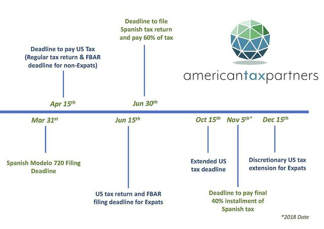 US_Spain-Filing-Deadline-Graphic.jpg