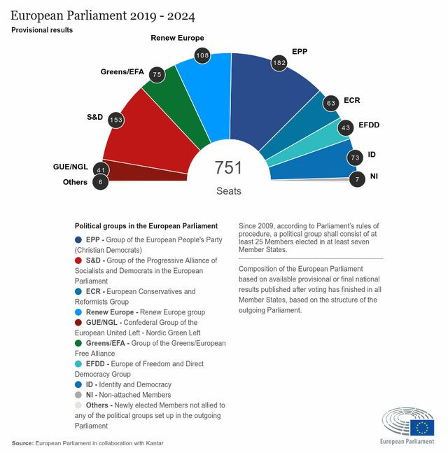 European-Parliament-2019---2024-Source--European-Parliament-2.jpg