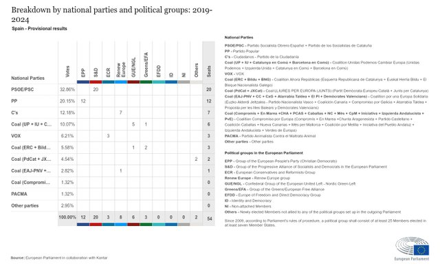 Breakdown-by-national-parties-and-political-groups.jpg