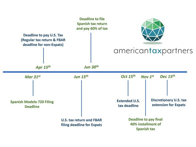 Cross-border-tax-deadlines-American-Tax-Partners.jpg