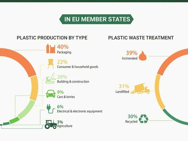 plastic-waste-EU.jpg