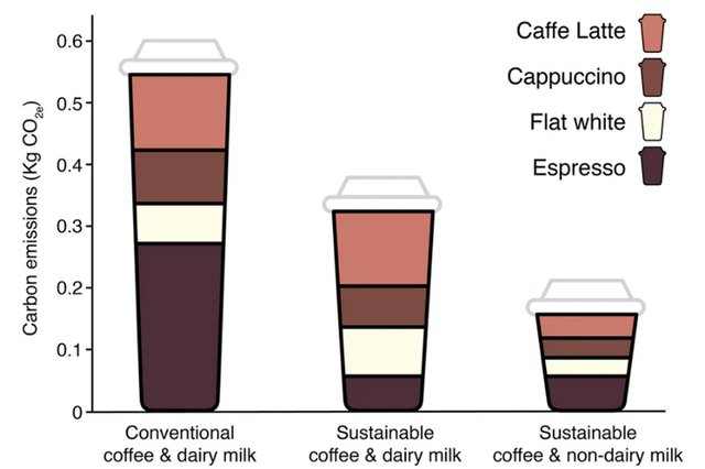 Coffee-here's-the-carbon-cost-of-your-daily-cup-and-how-to-make-it-climate-friendly.jpg