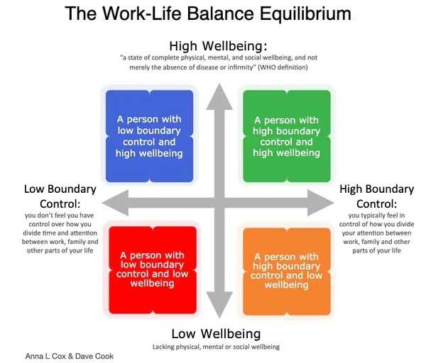 Work-life-balance-chart.jpg